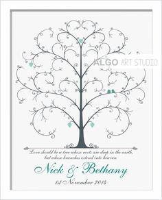 Thumbprint Tree Wedding Fingerprint Tree Wedding by AlgoArtStudio