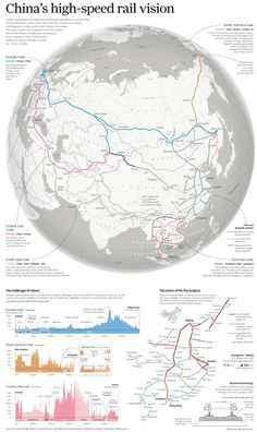 Infographie : Vision du Futur en Chine pour le Train à Haute Vitesse – Infographic: China's High-Speed Rail Vision _ #Maps #Cartes #Train #TGV