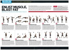 Enlist Muscle, Blast Fat Boot Camp Workout from Men's Health Mag @Wesley Francis Here you go!