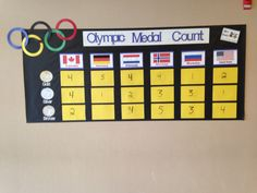 Olympic Medal Count