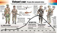 Vietnam War in Color and Graphic | Vietnam War Pictures Graphic Graphic Vietnam 39 s War 25