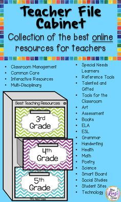 FREE Collection of the best online resources for teachers in one place. Mrs. Renz Class.