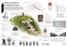 Образы России #2