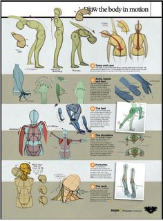 #ClippedOnIssuu from Imaginefx how to draw and paint anatomy vol 2