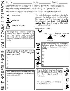"This worksheet is intended to be used with ""Tipping the Scales: The Resilience Game"" and online resources developed The Center on the Developing Child- Harvard University. The focus of this activity and worksheet is ""resilience."" The online game, video, and resources provide information on ""toxic stress"" in children and address ways communities can help alleviate the harmful affects of toxic stress through positive community interventions...."