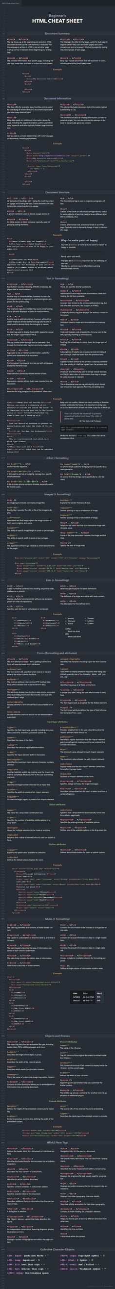 awesome HTML cheat sheet gives you a quick reference for commonly used tags,...
