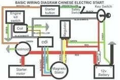 37 Best Chinese wiring diagram images in 2019 | Diagram ... Illuminated Round Rocker Switch Wiring Diagram Cc on