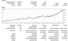 My investment journey: Results on 29-05-2015