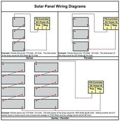 Underhood fuse box diagram Ford F250, F350, F450, F