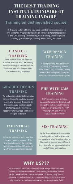 https://flic.kr/p/Seqnq5 | The best Training institute indore | We are offering a job oriented training courses to our students. We provide training on various different topics like C and C++ training, PHP training, CMS training, web design(UI) training, graphic design training, seo training and more.