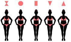 Descubre cuál es tu morfología y qué te sienta bien según tu cuerpo