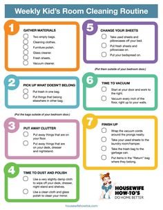 Weekly Kids Bedroom Cleaning Checklist- Really good step-by-step how-to as well
