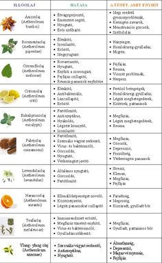 Doterra, Home Remedies, Health Fitness, Healthy, Tips, Aromatherapy, Health, Fitness, Home Health Remedies