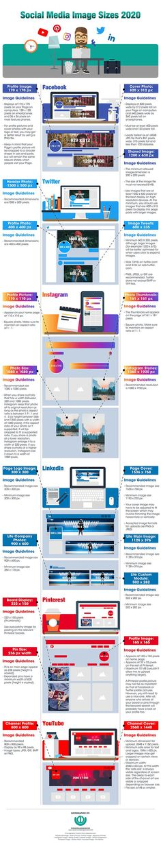 Your Bookmarkable Guide to Social Media Image Sizes in 2020 [Infographic] media marketing design infographic Social Media Sizes, Social Media Research, Social Media Images, Internet Marketing, Social Media Marketing, Digital Marketing, Small Business Resources, Photo Dimensions, For Facebook