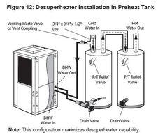 1a36e542447d1b4782ff6da298994ce5 heatpump hvac pinterest How a Desuperheater Works at eliteediting.co
