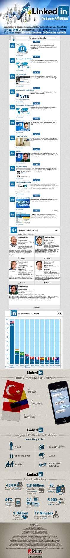 LinkedIn en chiffres (mai 2014)