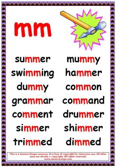 Phonics poster to show words with a double m. Phonics Chart, Phonics Rules, Jolly Phonics, Phonics Worksheets, Phonics Activities, Phonics Reading, Teaching Phonics, Kindergarten Reading, Teaching Reading