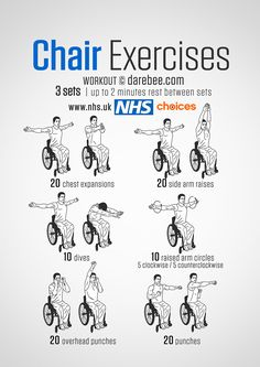 An energy-boosting routine for wheelchair users that helps to increase upper body strength and cardiovascular fitness, as well as ease joint stiffness, ...