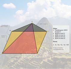 Geometry Problem 1381: Parallelogram, Exterior Point, Triangle, Area Elementary Education, Math Education, San Diego, Las Vegas, Geometry Problems, Pin Up, Internet Entrepreneur, Sausage Stuffed Zucchini