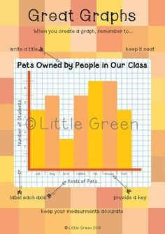 Circle Graphs | Student, Circles and Teaching