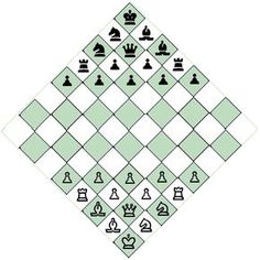 Diagonal Chess by David Howe (graphic of initial board layout and how to play) Chess Strategies, Strategy Games, Set Card Game, Card Games, Dice Games, Fun Games, Chess Moves, Play Therapy Techniques, Family Game Night