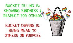 a nice blog entry on bucket filling, if you haven't heard about this, you should investigate!!! I've done it with my kindergarten students and it's unbelievable how much empathy they show towards others. :)