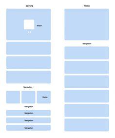 Content structure New Twitter, Profile, Content, Design, User Profile