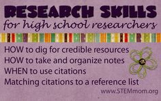 Research Skills for high school students: What matters is what's behind the documentation style, how to dig for credible resources, how to take and organize notes, when to use citations, and matching citations to a reference list.