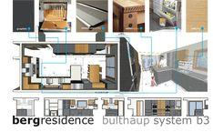 professional interior design presentation board - επεξηγήσεις με εικόνες ΚΑΙ κείμενο μέσα στην εικόνα