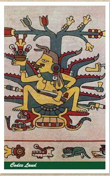 azteca, Códice Laud