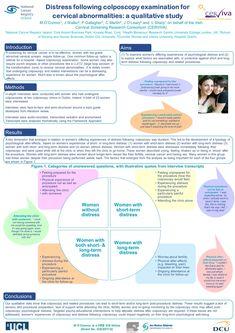 Qualitative Data & Research Posters Qualitative