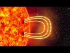 Aurora Borealis Explained - YouTube