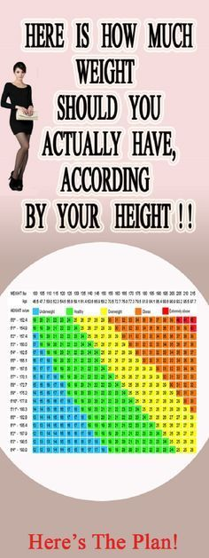 HERE IS HOW MUCH WEIGHT SHOULD YOU ACTUALLY HAVE, ACCORDING BY YOUR HEIGHT!