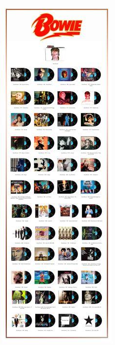 Album Art Icons: David Bowie