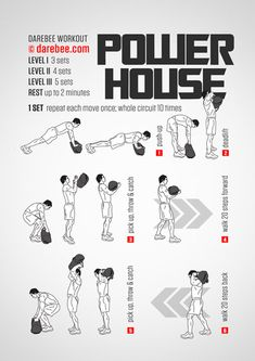 Powerhouse Workout – Keep up with the times. Sandbag Workout, Gym Workout Tips, Workout Challenge, No Equipment Workout, Fitness Icon, Sport Fitness, Fitness Expert, Yoga Inspiration, Wrestling Workout