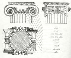 capitello ionico acropolis - Cerca con Google