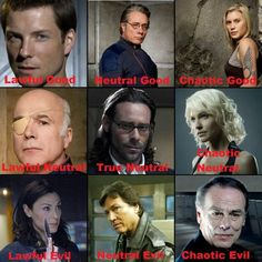Battlestar Galactica Character Alignment Chart
