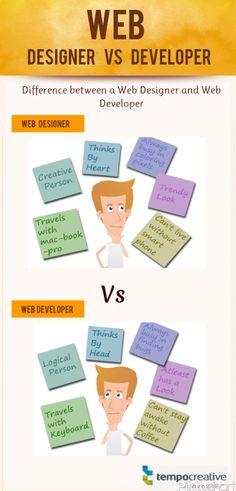 Web Designer Vs Web Developer - clearly I'm more of a developer