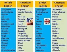 Some Differences Between British American And Australian English - 63 key differences between british and american english