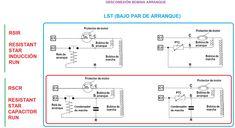 ARRANQUE COMPRESORES MONOFÁSICOS – Instalaciones Frigoricicas Comerciales e Industriales Air Conditioning System, Open Type, Design, Refrigeration And Air Conditioning, Steel, Furniture