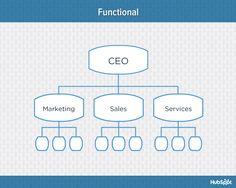 change management kotter s model pros and cons Leadership and change figure 1 pros and cons of kotter's 8-step change model 5 case studies about successful change management.