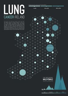 Infographic / Lung Cancer Ireland/ N.Ireland Infographic