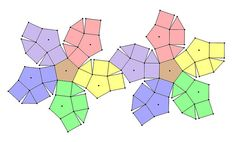 Dodecahedron & Expansion of a Dodecahedron... - MATHEMATICS & NATURE