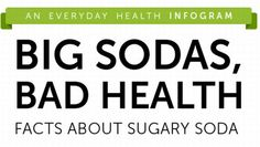 Infographic: Facts about sugary soda | Articles | Main