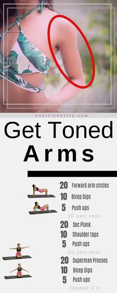 workout plan for beginners workout plan . workout plan for beginners . workout plan for men . workout plan to lose weight at home . workout plan to get thick . workout plan for beginners for women Mini Workouts, Fitness Workouts, Yoga Fitness, Fitness Motivation, Physical Fitness, Workout Exercises, Flabby Arm Workouts, Arm Exercises Women, Upper Arm Exercises