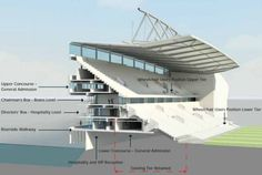 Riverside Stand Expansion