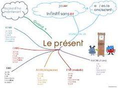 Resultado de imagen de carte mentale connaître des mots qui parle de vacances au CE1
