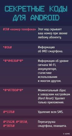 Андроид Fitness home fitness Kodi Android, Android Pc, Windows Mobile, Code Secret, Fitness Home, Android Codes, Band Workout, Smartphone, Good To Know