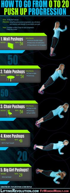 Push-up help for women. Learn the progression to go from being able to do 0 push-ups to doing 20 big girls, off the knee push-ups.