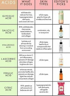 Natural Skin Care Ritual: the 13 Best Ingredients – Dr. Axe Natural Skin Care Ritual: the 13 Best Ingredients – Dr. Axe,Stuff i like Your Complete Guide to Common Skin Care Acids Related. Beauty Care, Beauty Skin, Beauty Hacks, Diy Beauty, Homemade Beauty, Beauty Makeup, Makeup Guide, Beauty Secrets, Beauty Guide